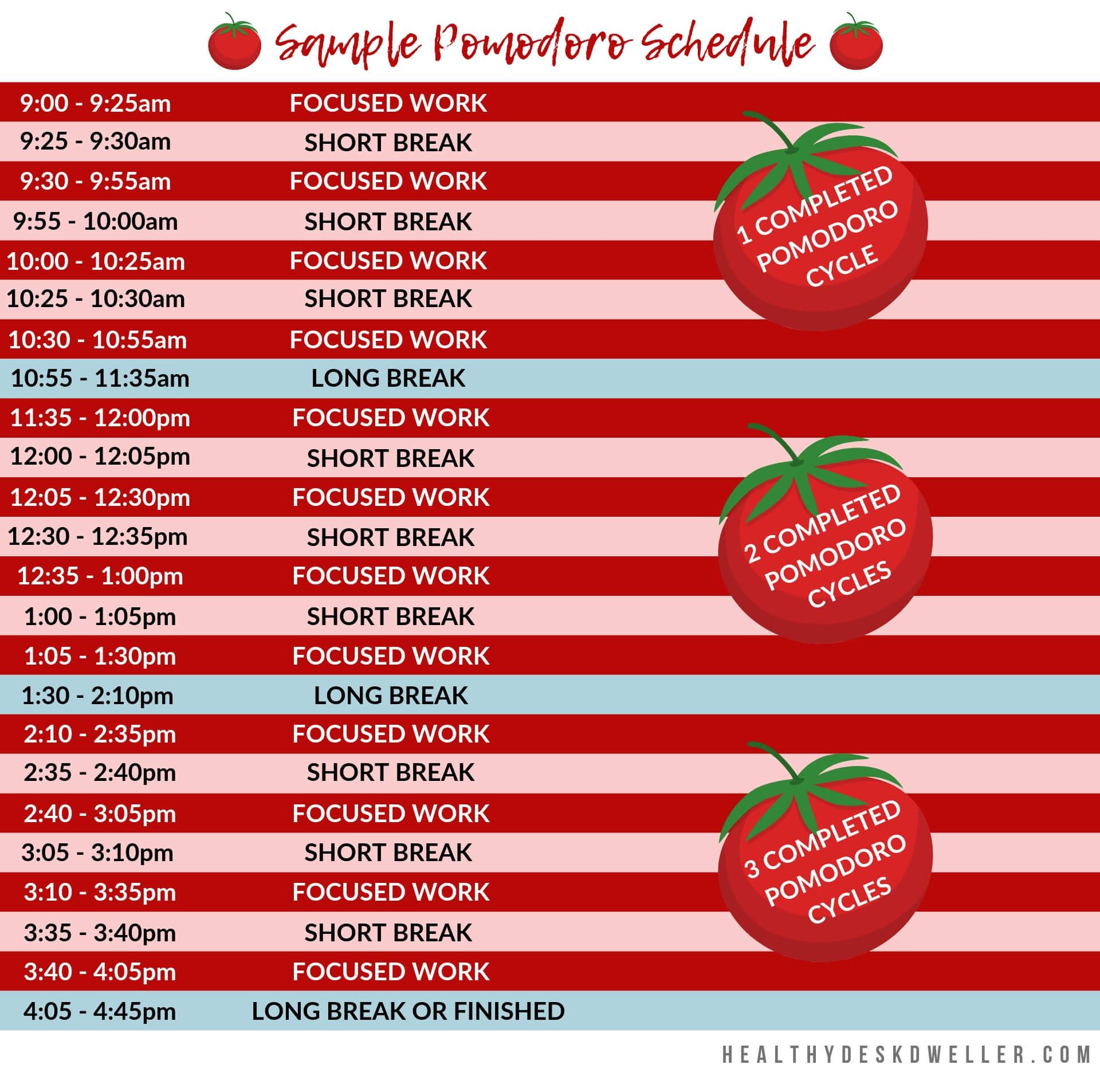 Sample Pomodoro Schedule